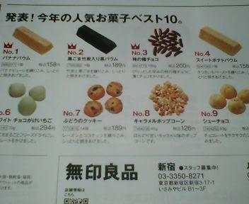 無印良品2007お菓子ベスト10